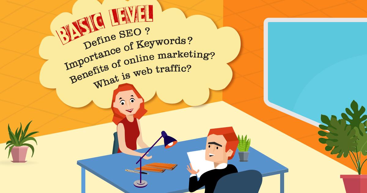 janiye digital marketing ke interview question aur answers