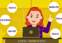 MS Excel Shortcuts asani se sikhe