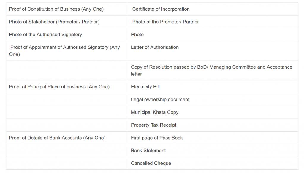 GST registration ke liye jaruri documents