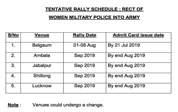 Indian Army Bharti Admit Card 2019 | Female Army Admit Card